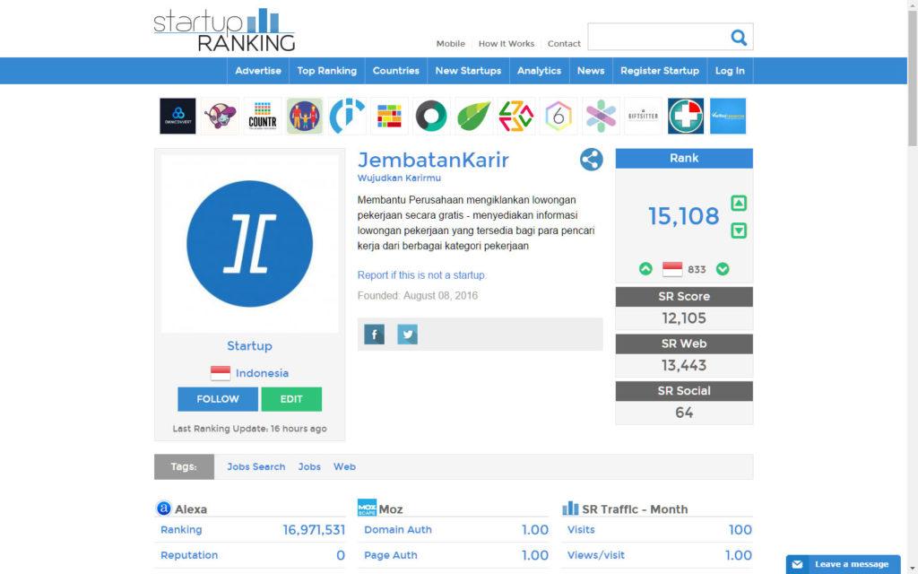 JembatanKarir now on startupranking
